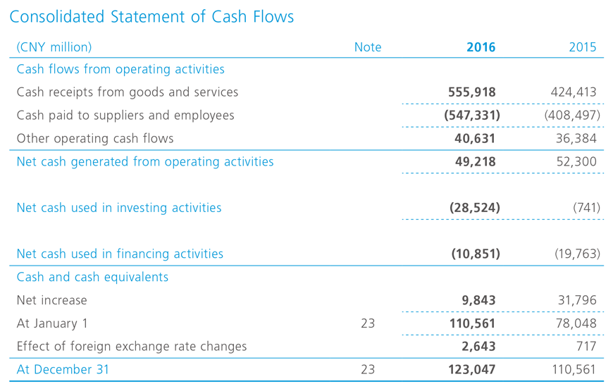 financial statement sample pdf