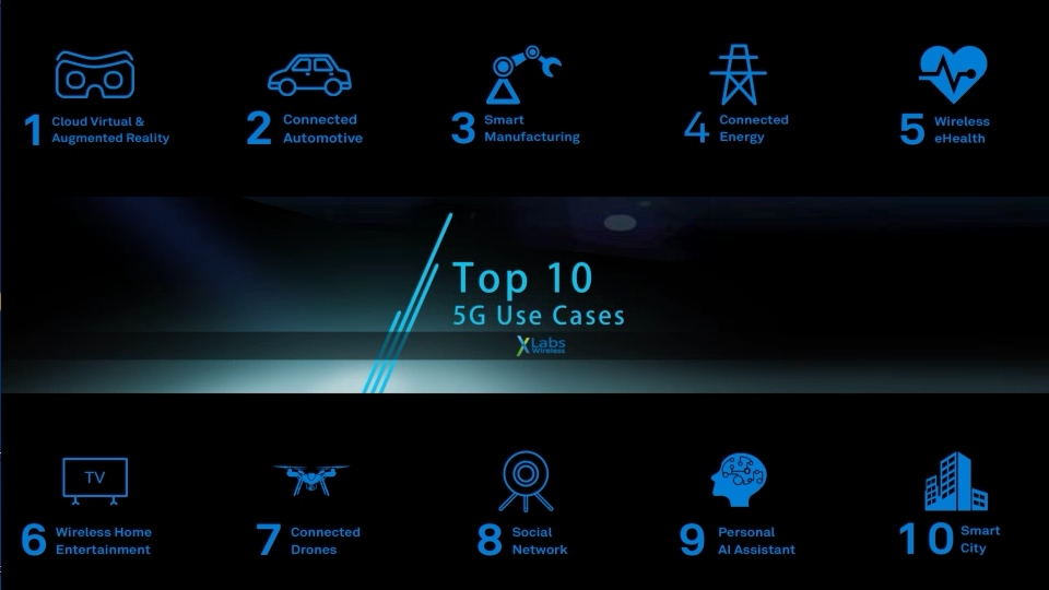5G Top 10 Use Cases - Huawei X Labs