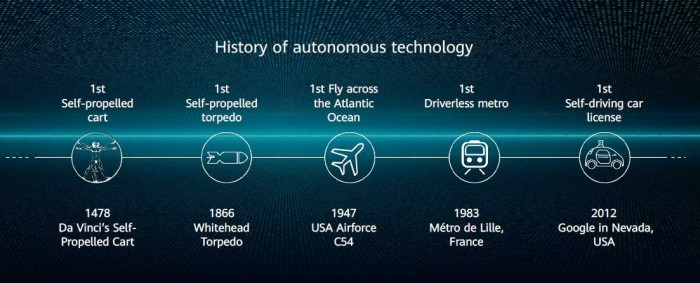 Moving towards autonomous driving networks - Huawei Malaysia