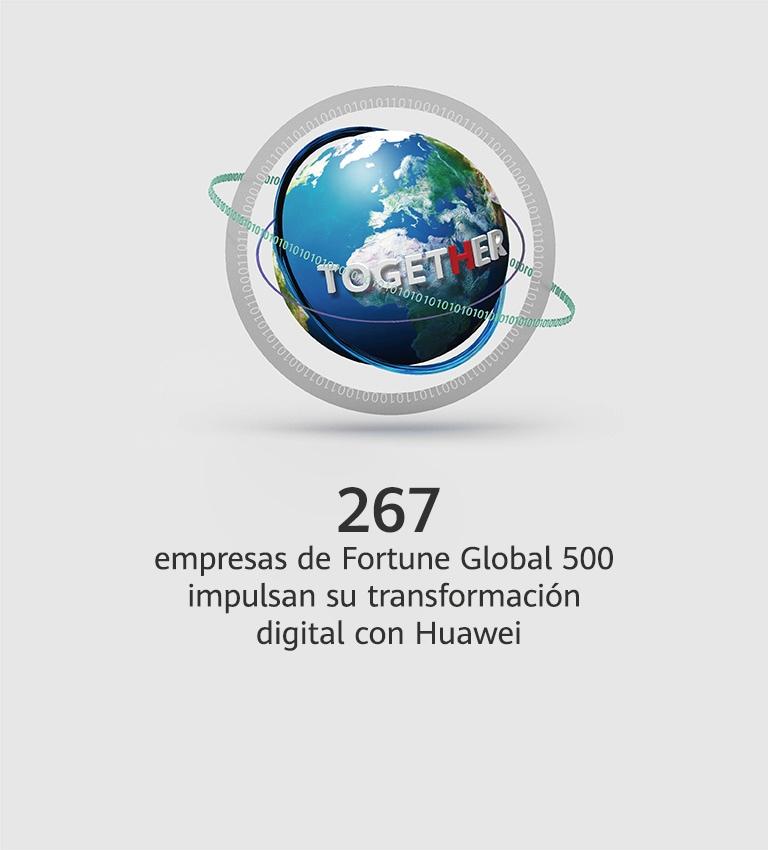 500 companies es m